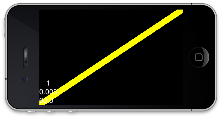 Drawing Smooth Lines With Cocos2d : Cocos d ccdrawnode クラスを使用して線、図形を描画する sun limited mt